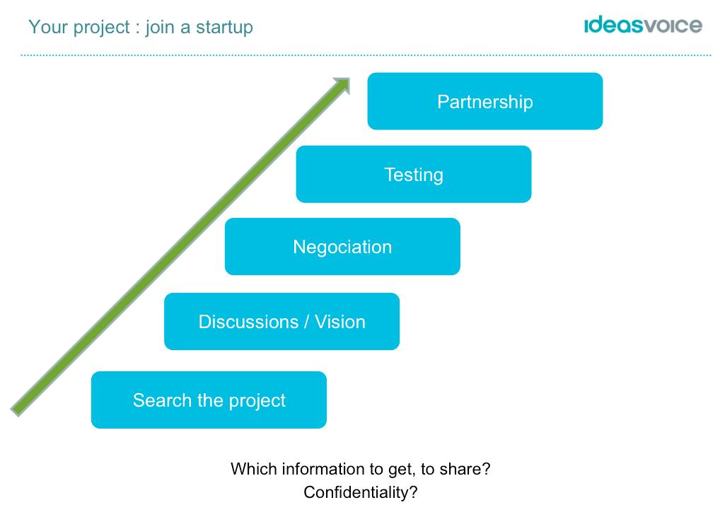 Cap Digital Workshop Join a Startup